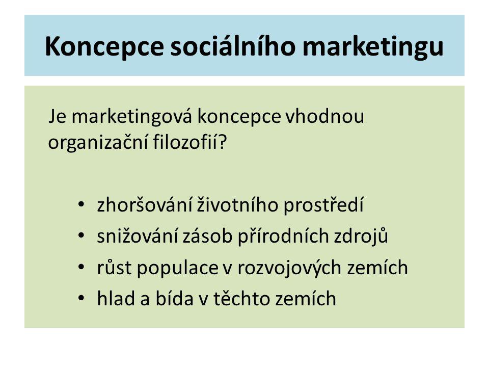 Koncepce sociálního marketingu Je marketingová koncepce vhodnou organizační filozofií.