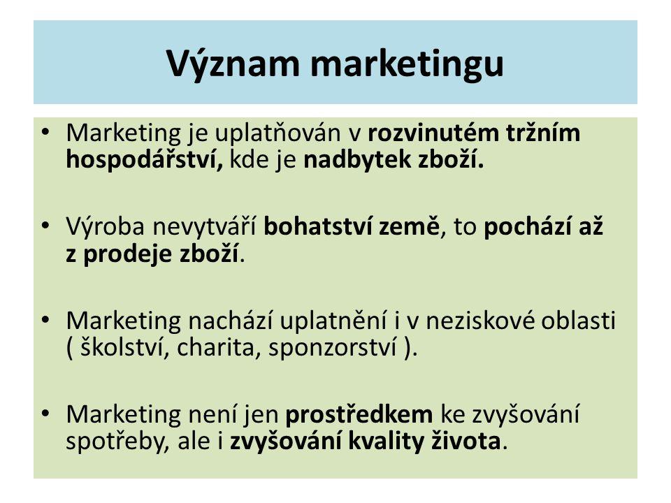 Význam marketingu Marketing je uplatňován v rozvinutém tržním hospodářství, kde je nadbytek zboží.
