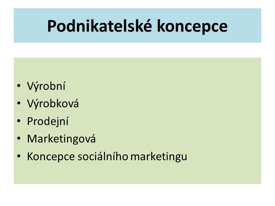 Podnikatelské koncepce Výrobní Výrobková Prodejní Marketingová Koncepce sociálního marketingu