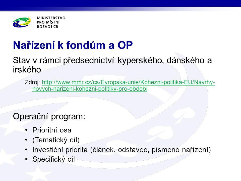 Stav v rámci předsednictví kyperského, dánského a irského Zdroj: http://www.mmr.cz/cs/Evropska-unie/Kohezni-politika-EU/Navrhy- novych-narizeni-kohezn