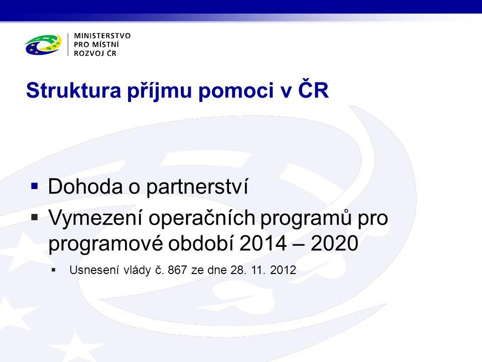 Struktura příjmu pomoci v ČR  Dohoda o partnerství  Vymezení operačních programů pro programové období 2014 – 2020  Usnesení vlády č. 867 ze dne 28