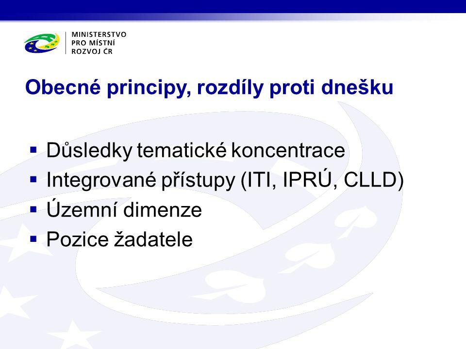 Obecné principy, rozdíly proti dnešku  Důsledky tematické koncentrace  Integrované přístupy (ITI, IPRÚ, CLLD)  Územní dimenze  Pozice žadatele