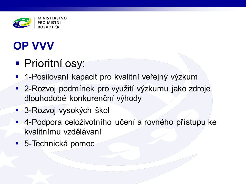 OP VVV  Prioritní osy:  1-Posilovaní kapacit pro kvalitní veřejný výzkum  2-Rozvoj podmínek pro využití výzkumu jako zdroje dlouhodobé konkurenční