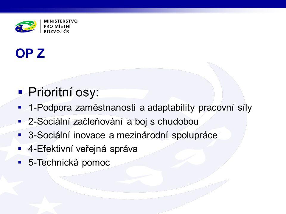 OP Z  Prioritní osy:  1-Podpora zaměstnanosti a adaptability pracovní síly  2-Sociální začleňování a boj s chudobou  3-Sociální inovace a mezináro