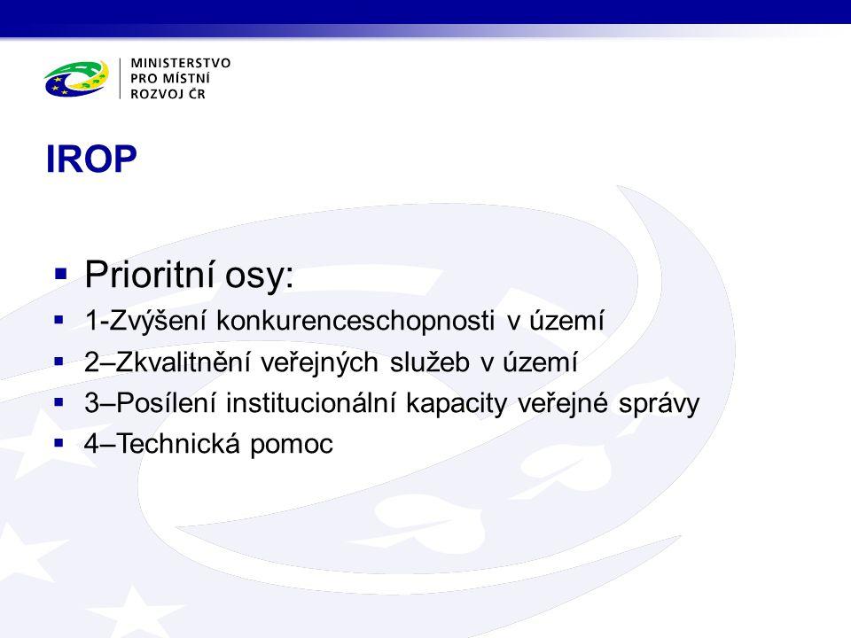 IROP  Prioritní osy:  1-Zvýšení konkurenceschopnosti v území  2–Zkvalitnění veřejných služeb v území  3–Posílení institucionální kapacity veřejné