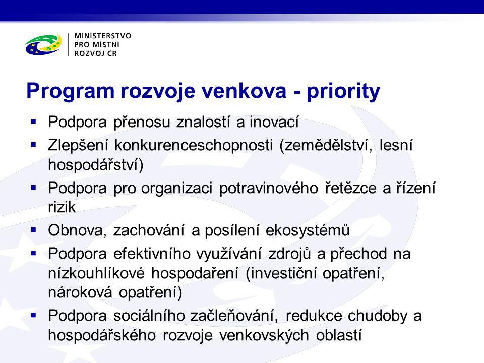Program rozvoje venkova - priority  Podpora přenosu znalostí a inovací  Zlepšení konkurenceschopnosti (zemědělství, lesní hospodářství)  Podpora pr