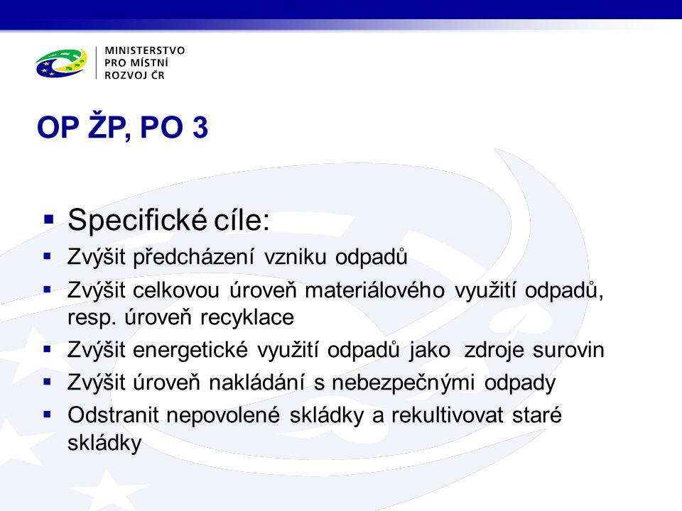 OP ŽP, PO 3  Specifické cíle:  Zvýšit předcházení vzniku odpadů  Zvýšit celkovou úroveň materiálového využití odpadů, resp. úroveň recyklace  Zvýš