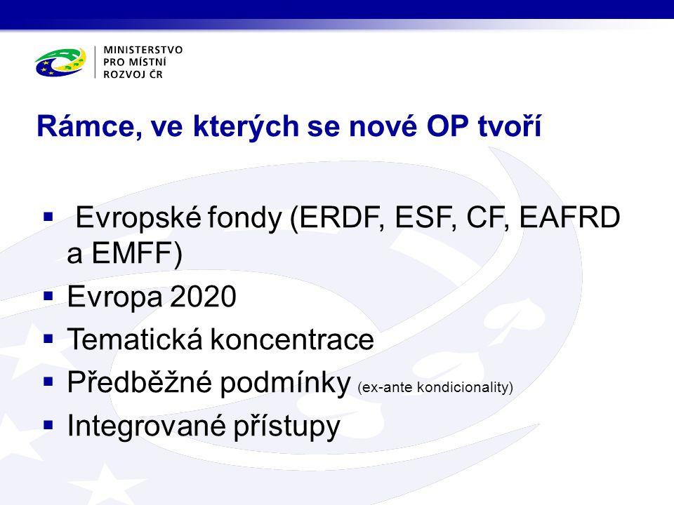 Rámce, ve kterých se nové OP tvoří  Evropské fondy (ERDF, ESF, CF, EAFRD a EMFF)  Evropa 2020  Tematická koncentrace  Předběžné podmínky (ex-ante