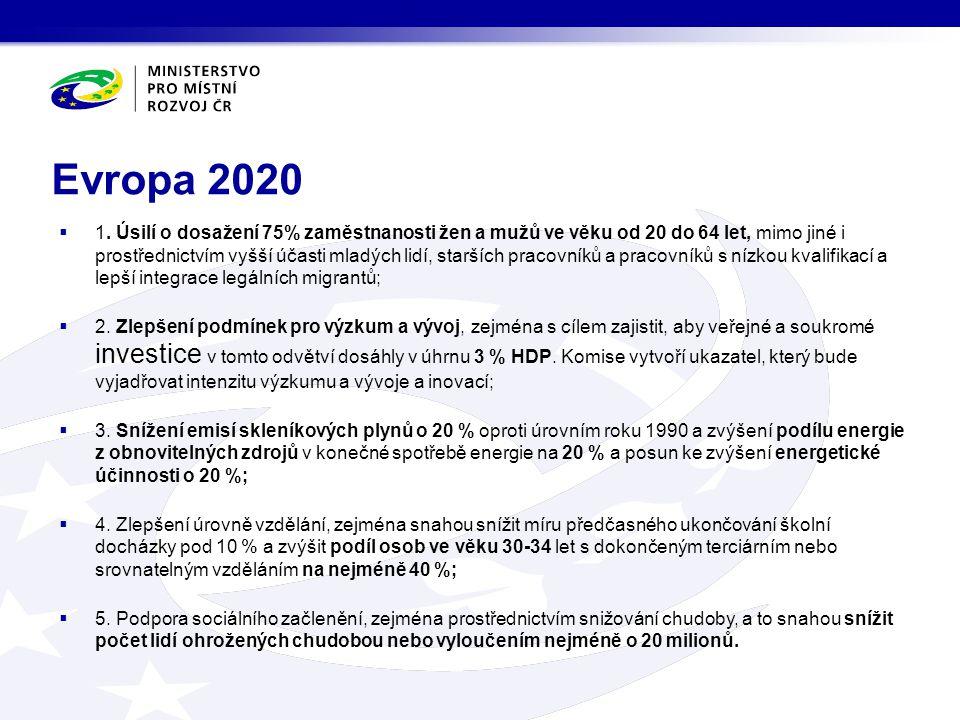 Evropa 2020  1. Úsilí o dosažení 75% zaměstnanosti žen a mužů ve věku od 20 do 64 let, mimo jiné i prostřednictvím vyšší účasti mladých lidí, staršíc