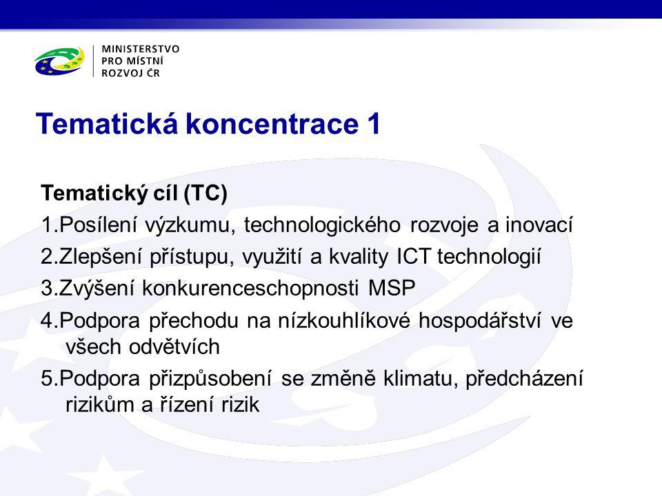 Tematická koncentrace 1 Tematický cíl (TC) 1.Posílení výzkumu, technologického rozvoje a inovací 2.Zlepšení přístupu, využití a kvality ICT technologi