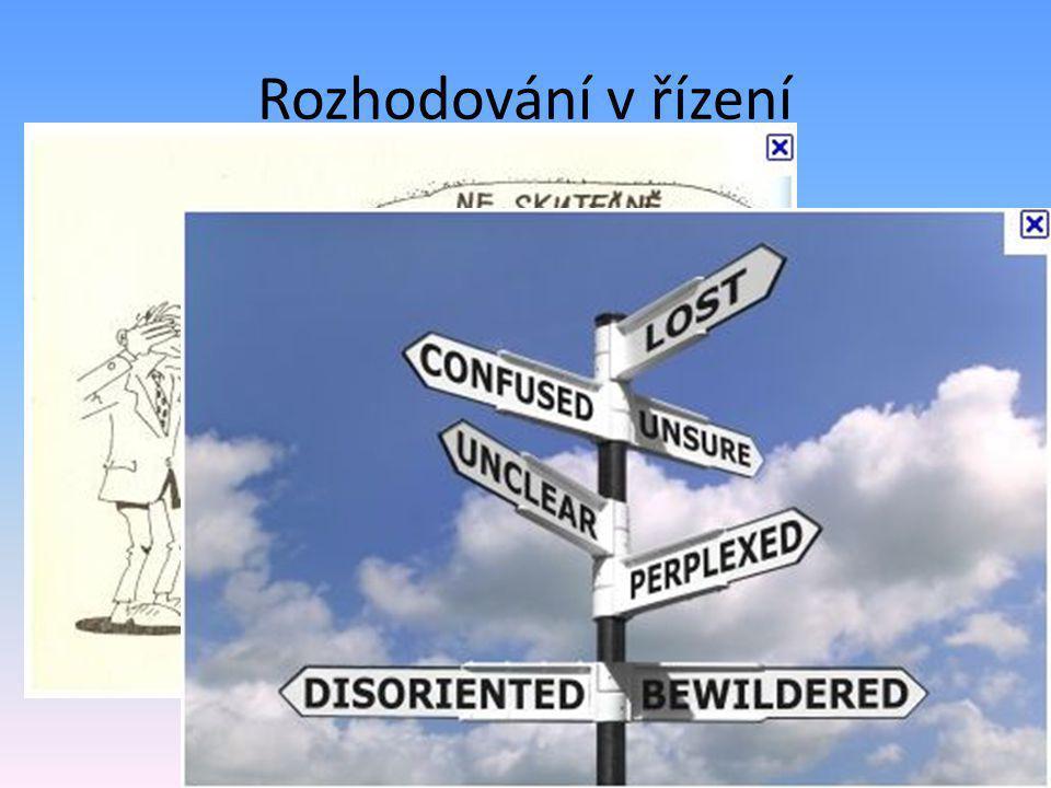 KLASIFIKACE ROZHODOVACÍCH PROCESŮ Dobře a špatně strukturované problémy Rozhodování za –jistoty –rizika –nejistoty