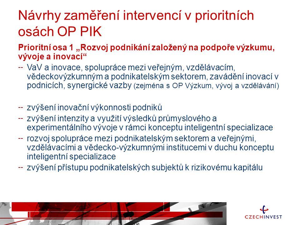 """Návrhy zaměření intervencí v prioritních osách OP PIK Prioritní osa 1 """"Rozvoj podnikání založený na podpoře výzkumu, vývoje a inovací"""" VaV a inovace,"""