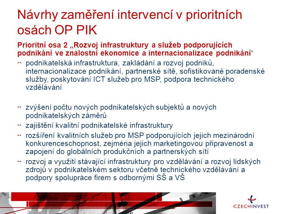 """Návrhy zaměření intervencí v prioritních osách OP PIK Prioritní osa 2 """"Rozvoj infrastruktury a služeb podporujících podnikání ve znalostní ekonomice a"""