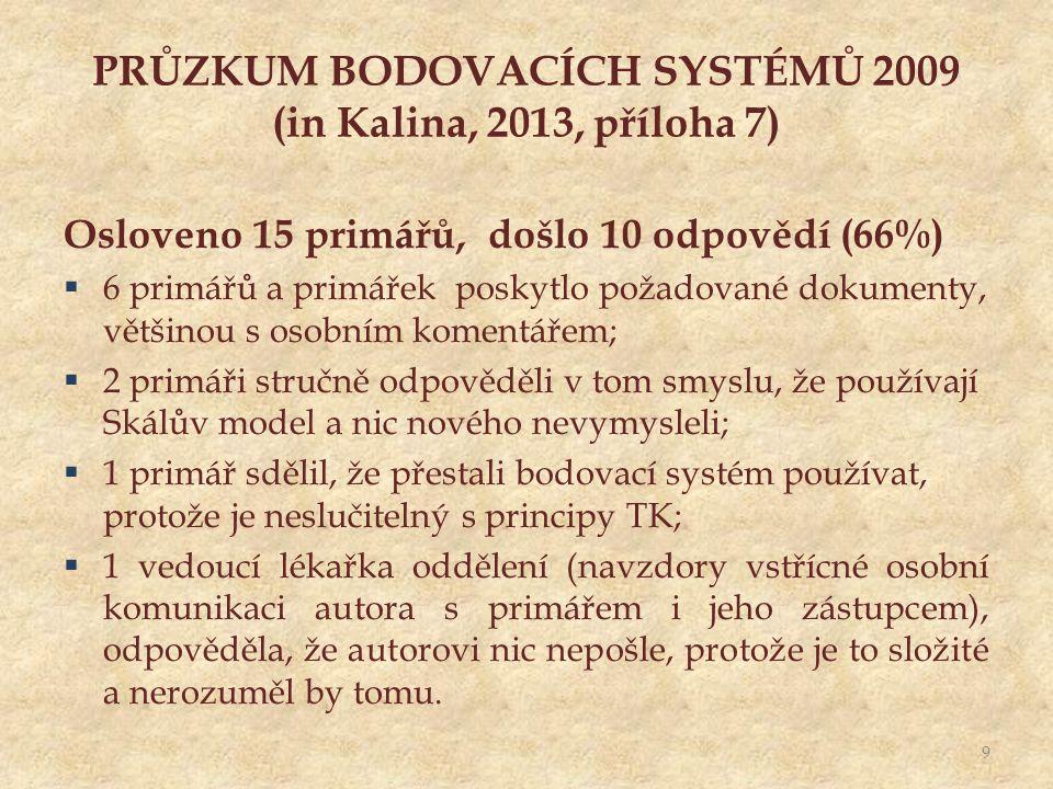 PRŮZKUM BODOVACÍCH SYSTÉMŮ 2009 (in Kalina, 2013, příloha 7) Osloveno 15 primářů, došlo 10 odpovědí (66%)  6 primářů a primářek poskytlo požadované dokumenty, většinou s osobním komentářem;  2 primáři stručně odpověděli v tom smyslu, že používají Skálův model a nic nového nevymysleli;  1 primář sdělil, že přestali bodovací systém používat, protože je neslučitelný s principy TK;  1 vedoucí lékařka oddělení (navzdory vstřícné osobní komunikaci autora s primářem i jeho zástupcem), odpověděla, že autorovi nic nepošle, protože je to složité a nerozuměl by tomu.