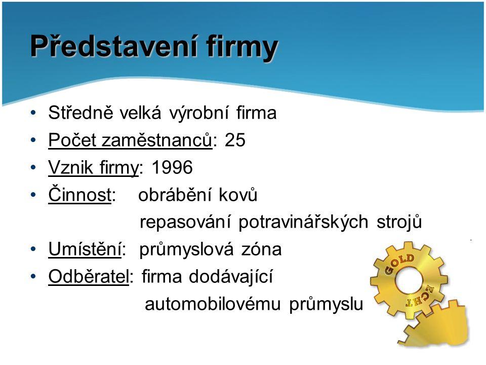 Představení firmy Středně velká výrobní firma Počet zaměstnanců: 25 Vznik firmy: 1996 Činnost: obrábění kovů repasování potravinářských strojů Umístěn