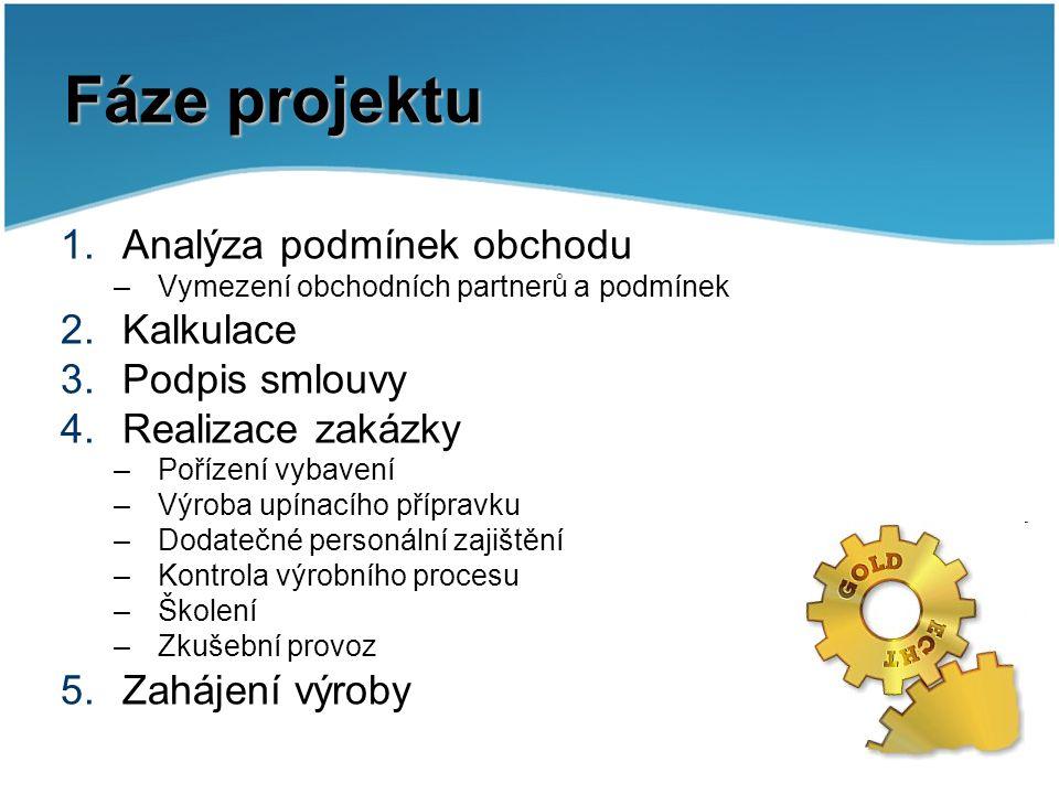 Fáze projektu 1.Analýza podmínek obchodu –Vymezení obchodních partnerů a podmínek 2.Kalkulace 3.Podpis smlouvy 4.Realizace zakázky –Pořízení vybavení