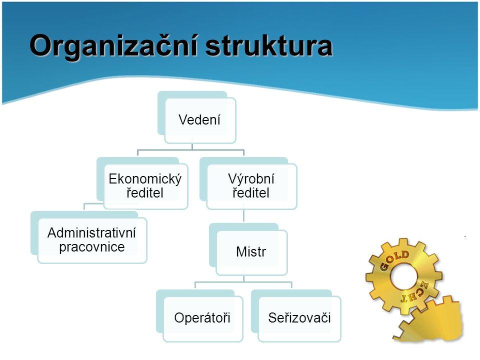 Souhrnné informace Zahájení projektu: 25.5. 2009 Dokončení projektu: 2.