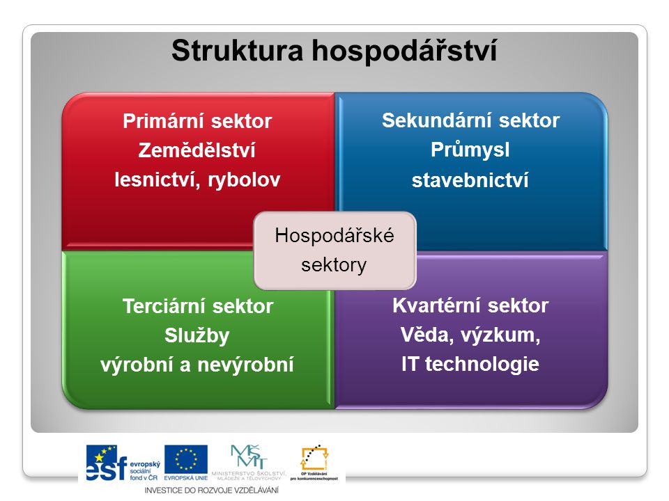 Použité zdroje Hlavni ukoly volebniho programu Narodni fronty 1986-1990.jpg.