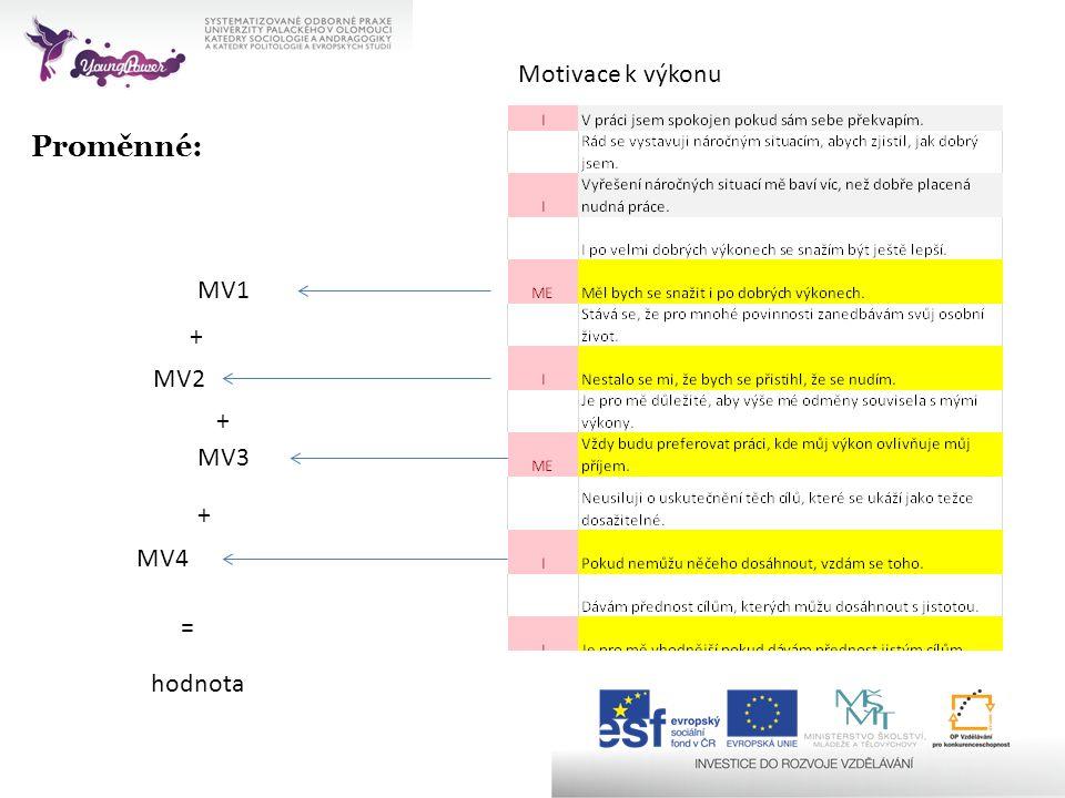 Proměnné: Motivace k výkonu MV2 MV4 MV3 MV1 + + + = hodnota