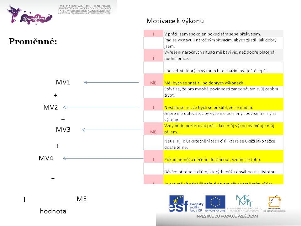 Proměnné: Motivace k výkonu MV2 MV4 MV3 MV1 + + + = hodnota ME I