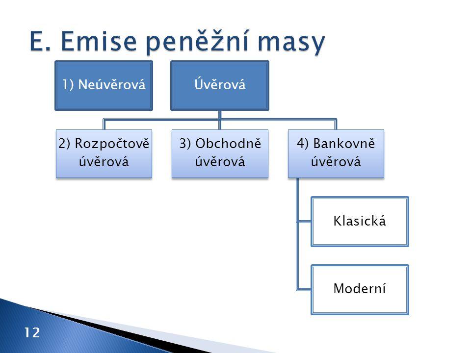 12 1) NeúvěrováÚvěrová 2) Rozpočtově úvěrová 3) Obchodně úvěrová 4) Bankovně úvěrová Klasická Moderní