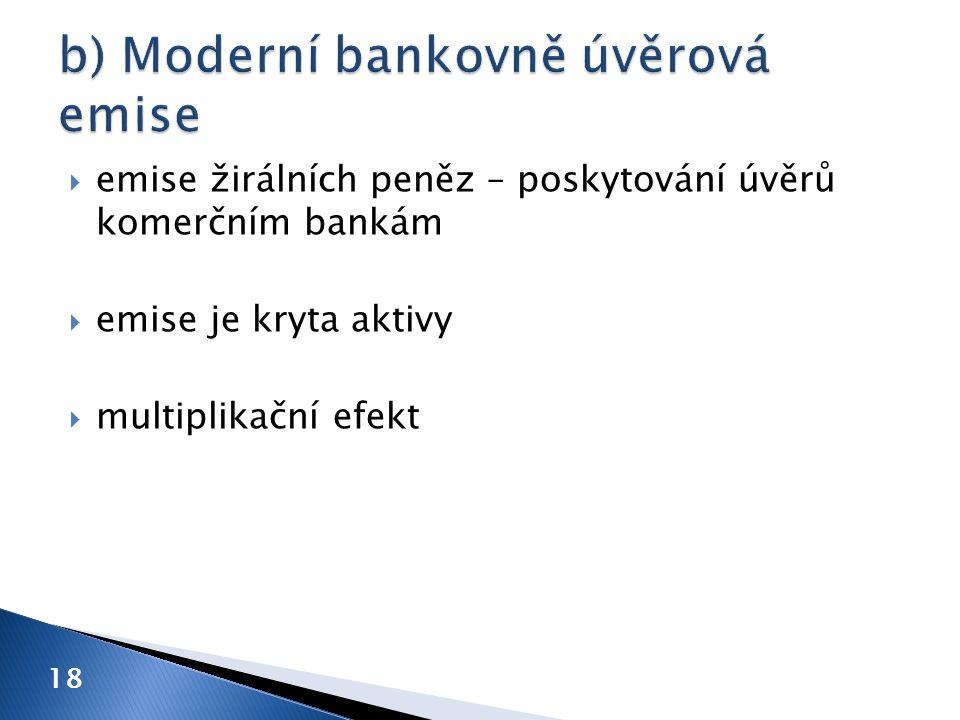  emise žirálních peněz – poskytování úvěrů komerčním bankám  emise je kryta aktivy  multiplikační efekt 18