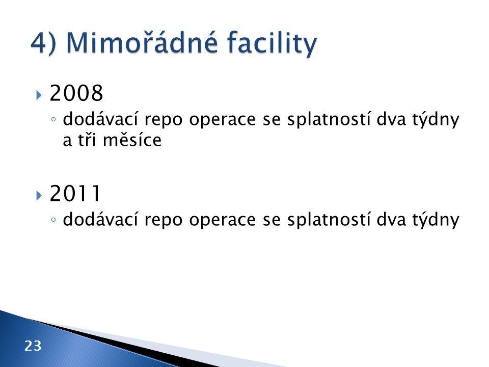  2008 ◦ dodávací repo operace se splatností dva týdny a tři měsíce  2011 ◦ dodávací repo operace se splatností dva týdny 23