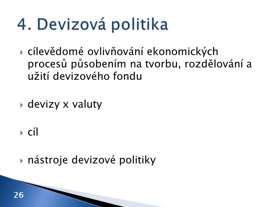 I.Změna úrokových sazeb II. Operace na devizových trzích III.