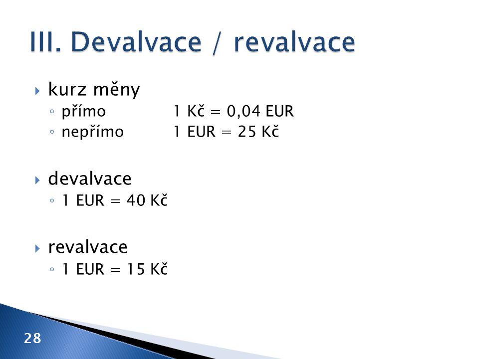 28  kurz měny ◦ přímo 1 Kč = 0,04 EUR ◦ nepřímo 1 EUR = 25 Kč  devalvace ◦ 1 EUR = 40 Kč  revalvace ◦ 1 EUR = 15 Kč
