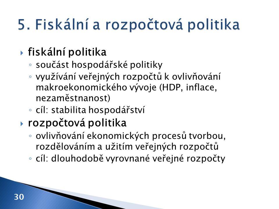  fiskální politika ◦ součást hospodářské politiky ◦ využívání veřejných rozpočtů k ovlivňování makroekonomického vývoje (HDP, inflace, nezaměstnanost) ◦ cíl: stabilita hospodářství  rozpočtová politika ◦ ovlivňování ekonomických procesů tvorbou, rozdělováním a užitím veřejných rozpočtů ◦ cíl: dlouhodobě vyrovnané veřejné rozpočty 30