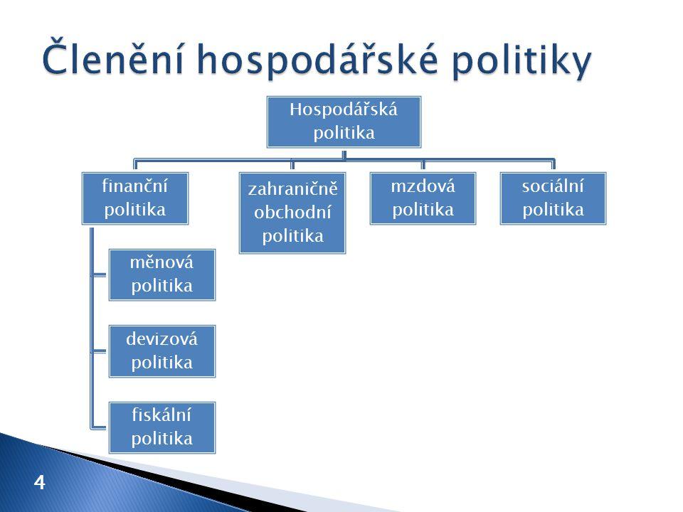 4 Hospodářská politika finanční politika měnová politika devizová politika fiskální politika zahraničně obchodní politika mzdová politika sociální politika
