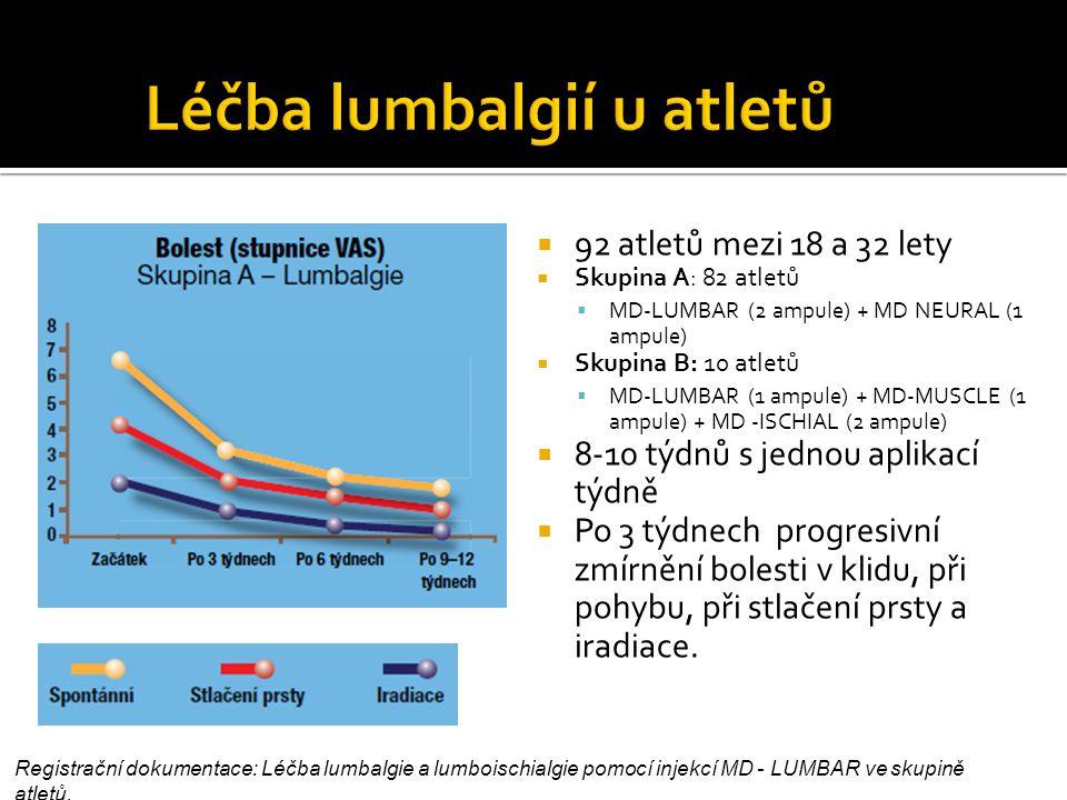  92 atletů mezi 18 a 32 lety  Skupina A  Skupina A: 82 atletů  MD-LUMBAR (2 ampule) + MD NEURAL (1 ampule)  Skupina B:  Skupina B: 10 atletů  MD-LUMBAR (1 ampule) + MD-MUSCLE (1 ampule) + MD -ISCHIAL (2 ampule)  8-10 týdnů s jednou aplikací týdně  Po 3 týdnech progresivní zmírnění bolesti v klidu, při pohybu, při stlačení prsty a iradiace.