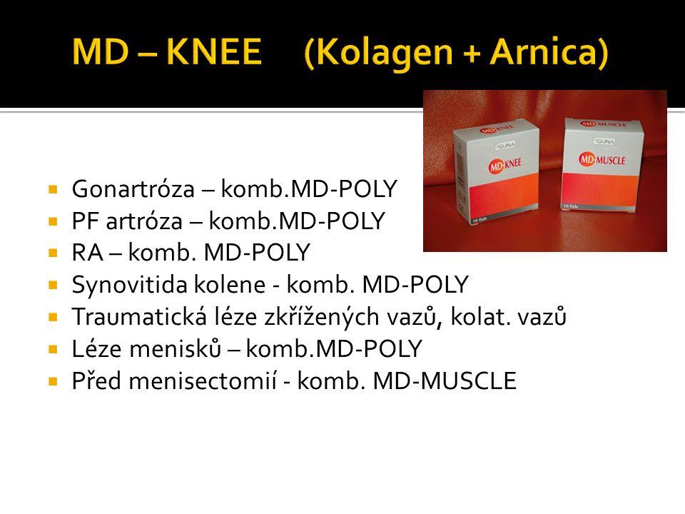  Gonartróza – komb.MD-POLY  PF artróza – komb.MD-POLY  RA – komb. MD-POLY  Synovitida kolene - komb. MD-POLY  Traumatická léze zkřížených vazů, k