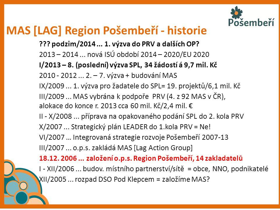 MAS [LAG] Region Pošembeří - historie ??? podzim/2014... 1. výzva do PRV a dalších OP? 2013 – 2014... nová ISÚ období 2014 – 2020/EU 2020 I/2013 – 8.