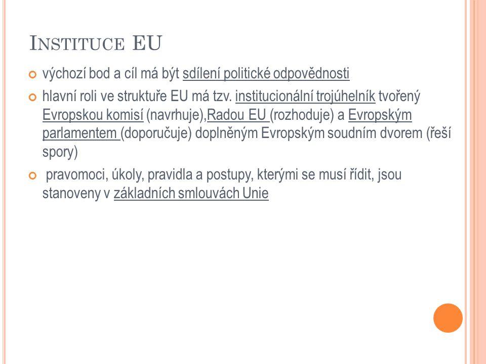 I NSTITUCE EU výchozí bod a cíl má být sdílení politické odpovědnosti hlavní roli ve struktuře EU má tzv. institucionální trojúhelník tvořený Evropsko