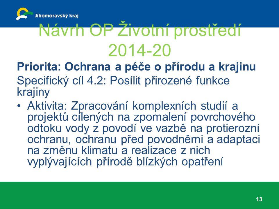 Návrh OP Životní prostředí 2014-20 Priorita: Ochrana a péče o přírodu a krajinu Specifický cíl 4.2: Posílit přirozené funkce krajiny Aktivita: Zpracov
