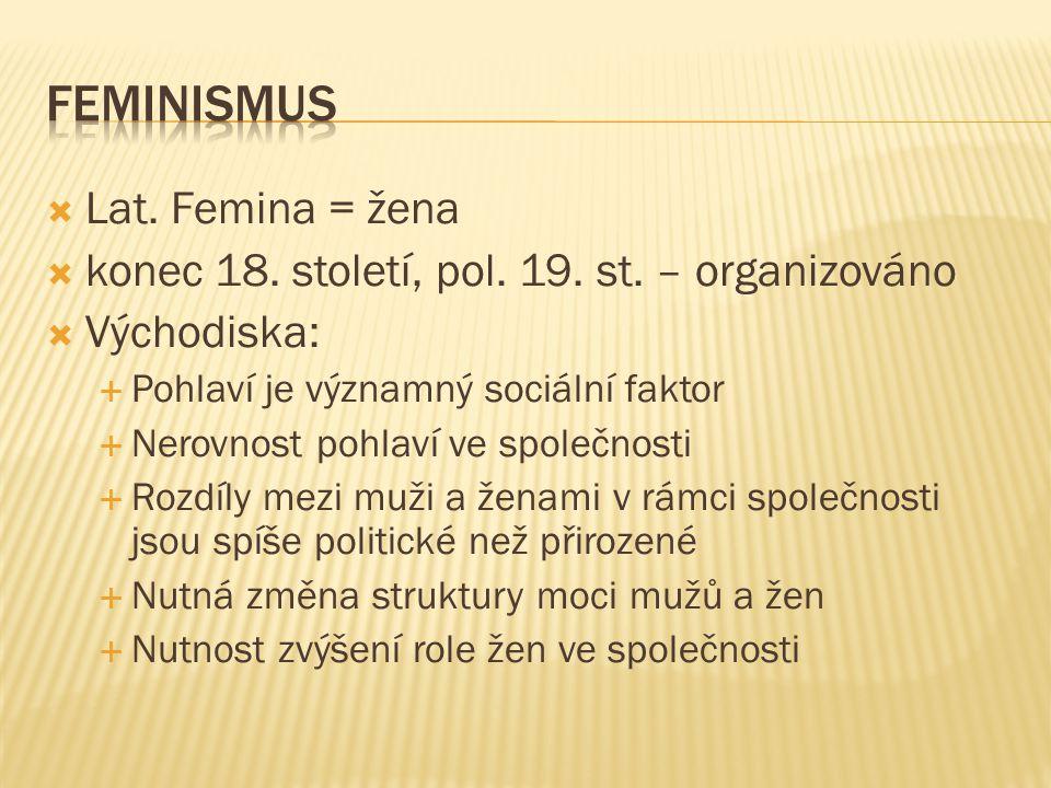  Lat. Femina = žena  konec 18. století, pol. 19.