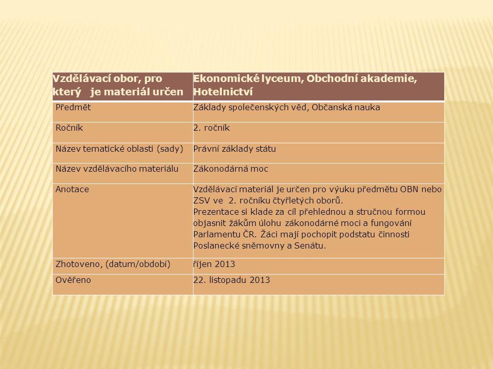 Vzdělávací obor, pro který je materiál určen Ekonomické lyceum, Obchodní akademie, Hotelnictví Předmět Základy společenských věd, Občanská nauka Ročník 2.