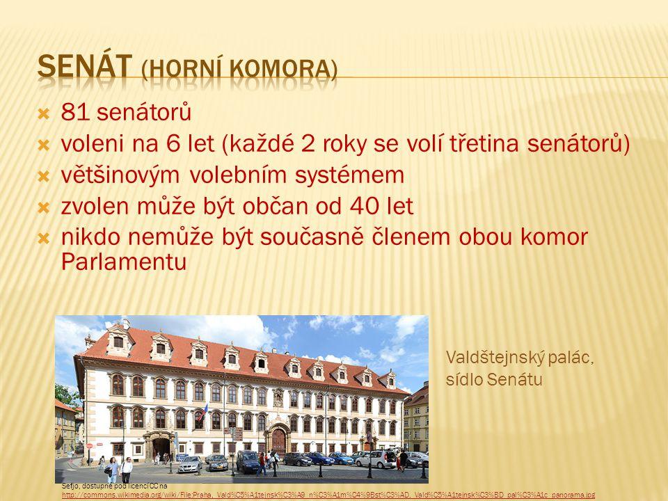  81 senátorů  voleni na 6 let (každé 2 roky se volí třetina senátorů)  většinovým volebním systémem  zvolen může být občan od 40 let  nikdo nemůže být současně členem obou komor Parlamentu Valdštejnský palác, sídlo Senátu Sefjo, dostupné pod licencí CC na http://commons.wikimedia.org/wiki/File:Praha,_Vald%C5%A1tejnsk%C3%A9_n%C3%A1m%C4%9Bst%C3%AD,_Vald%C5%A1tejnsk%C3%BD_pal%C3%A1c_panorama.jpg http://commons.wikimedia.org/wiki/File:Praha,_Vald%C5%A1tejnsk%C3%A9_n%C3%A1m%C4%9Bst%C3%AD,_Vald%C5%A1tejnsk%C3%BD_pal%C3%A1c_panorama.jpg