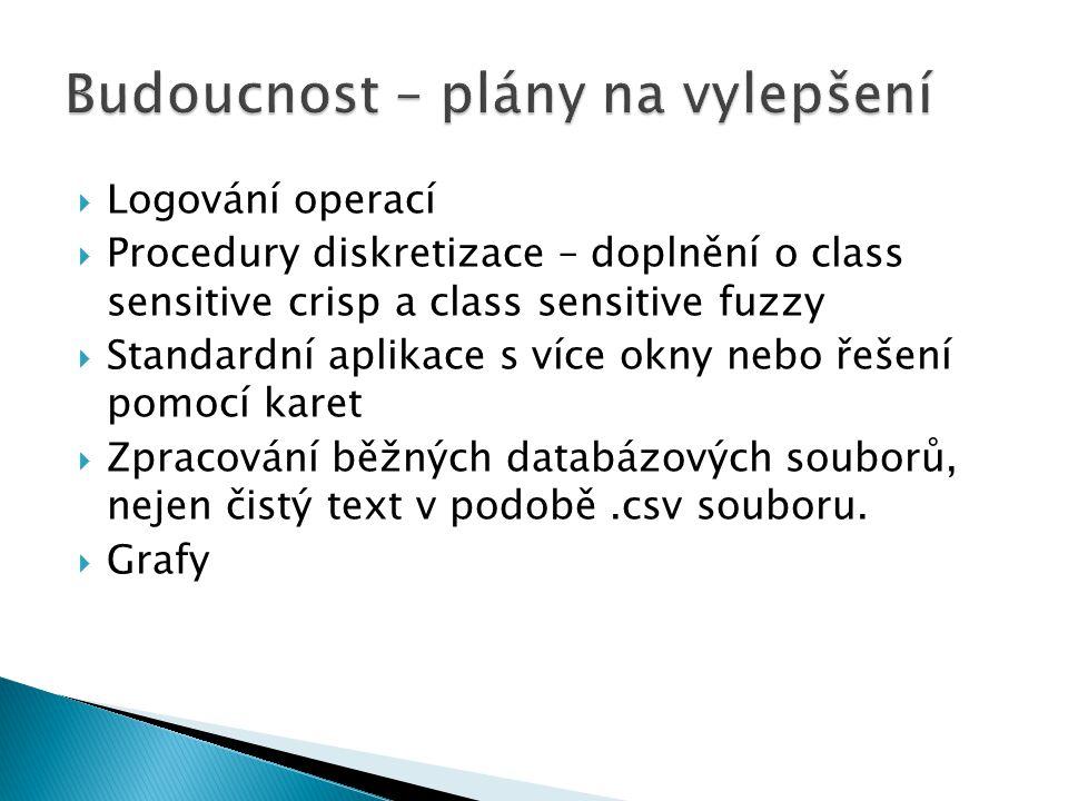  Logování operací  Procedury diskretizace – doplnění o class sensitive crisp a class sensitive fuzzy  Standardní aplikace s více okny nebo řešení pomocí karet  Zpracování běžných databázových souborů, nejen čistý text v podobě.csv souboru.