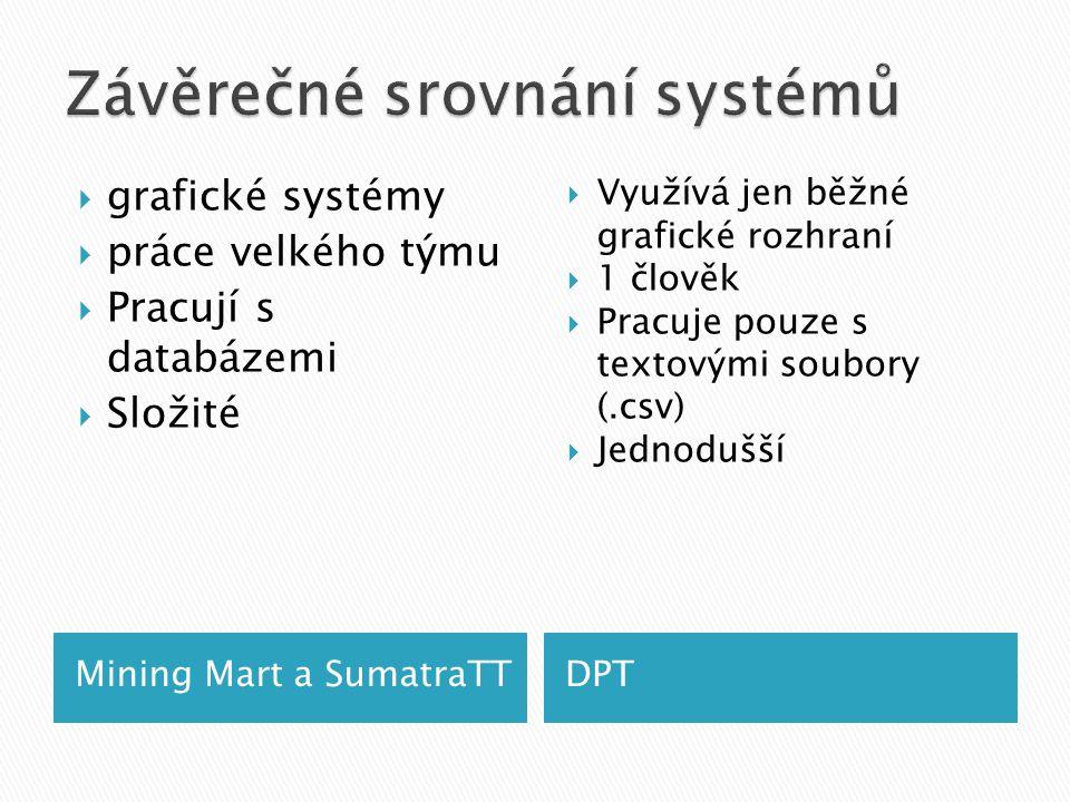 Mining Mart a SumatraTTDPT  grafické systémy  práce velkého týmu  Pracují s databázemi  Složité  Využívá jen běžné grafické rozhraní  1 člověk  Pracuje pouze s textovými soubory (.csv)  Jednodušší