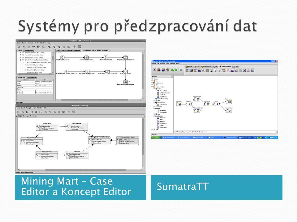 Mining Mart – Case Editor a Koncept Editor SumatraTT