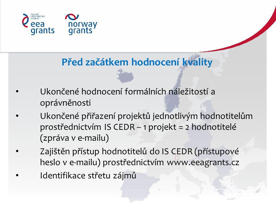 Před začátkem hodnocení kvality Ukončené hodnocení formálních náležitostí a oprávněnosti Ukončené přiřazení projektů jednotlivým hodnotitelům prostřednictvím IS CEDR – 1 projekt = 2 hodnotitelé (zpráva v e-mailu) Zajištěn přístup hodnotitelů do IS CEDR (přístupové heslo v e-mailu) prostřednictvím www.eeagrants.cz Identifikace střetu zájmů