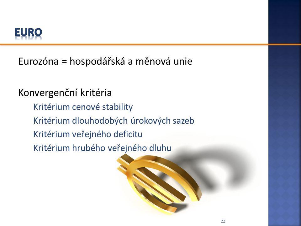Eurozóna = hospodářská a měnová unie Konvergenční kritéria Kritérium cenové stability Kritérium dlouhodobých úrokových sazeb Kritérium veřejného defic