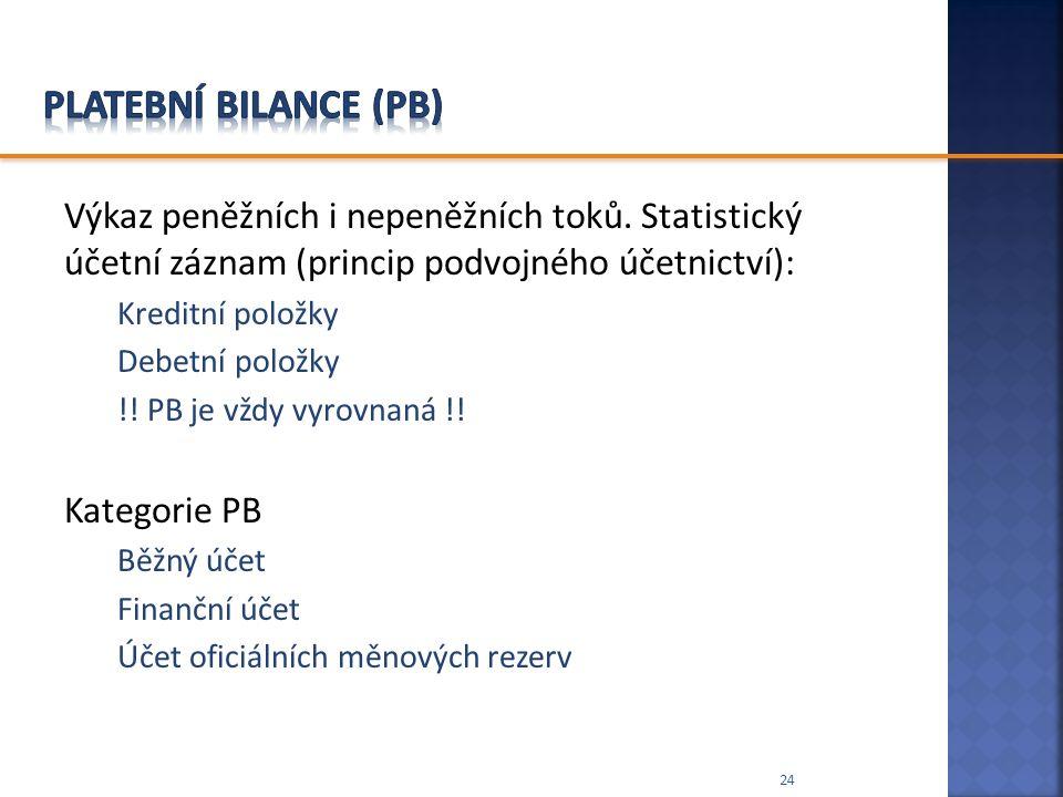 Výkaz peněžních i nepeněžních toků. Statistický účetní záznam (princip podvojného účetnictví): Kreditní položky Debetní položky !! PB je vždy vyrovnan