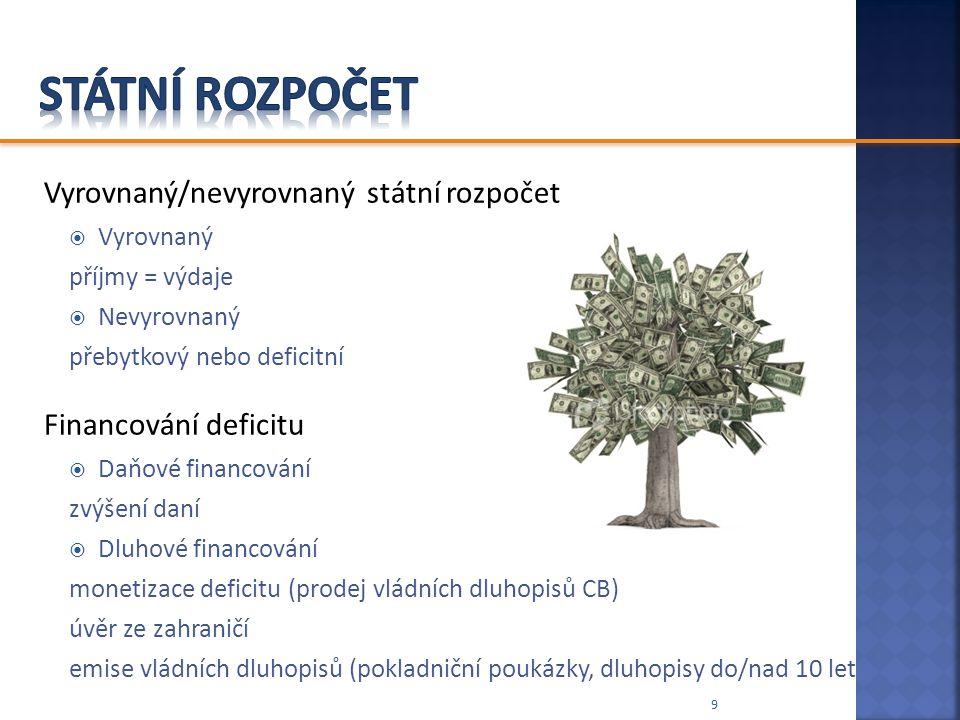 Vyrovnaný/nevyrovnaný státní rozpočet  Vyrovnaný příjmy = výdaje  Nevyrovnaný přebytkový nebo deficitní Financování deficitu  Daňové financování zv