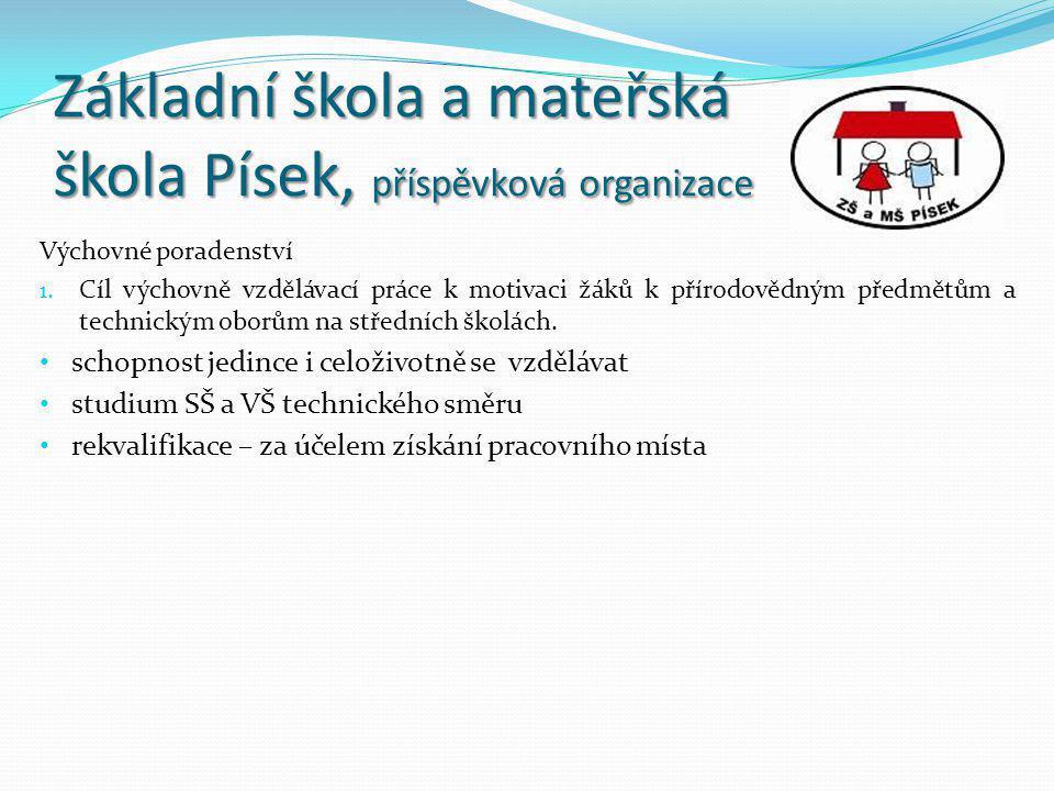 Základní škola a mateřská škola Písek, příspěvková organizace Výchovné poradenství 1.