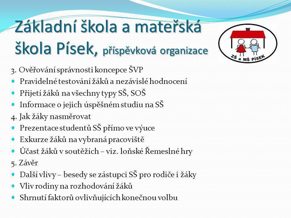 Základní škola a mateřská škola Písek, příspěvková organizace 3.