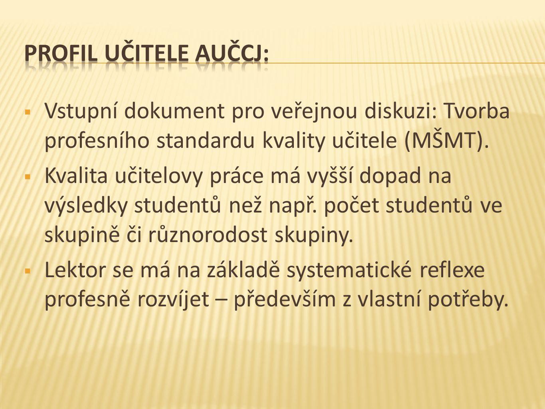  Vstupní dokument pro veřejnou diskuzi: Tvorba profesního standardu kvality učitele (MŠMT).  Kvalita učitelovy práce má vyšší dopad na výsledky stud
