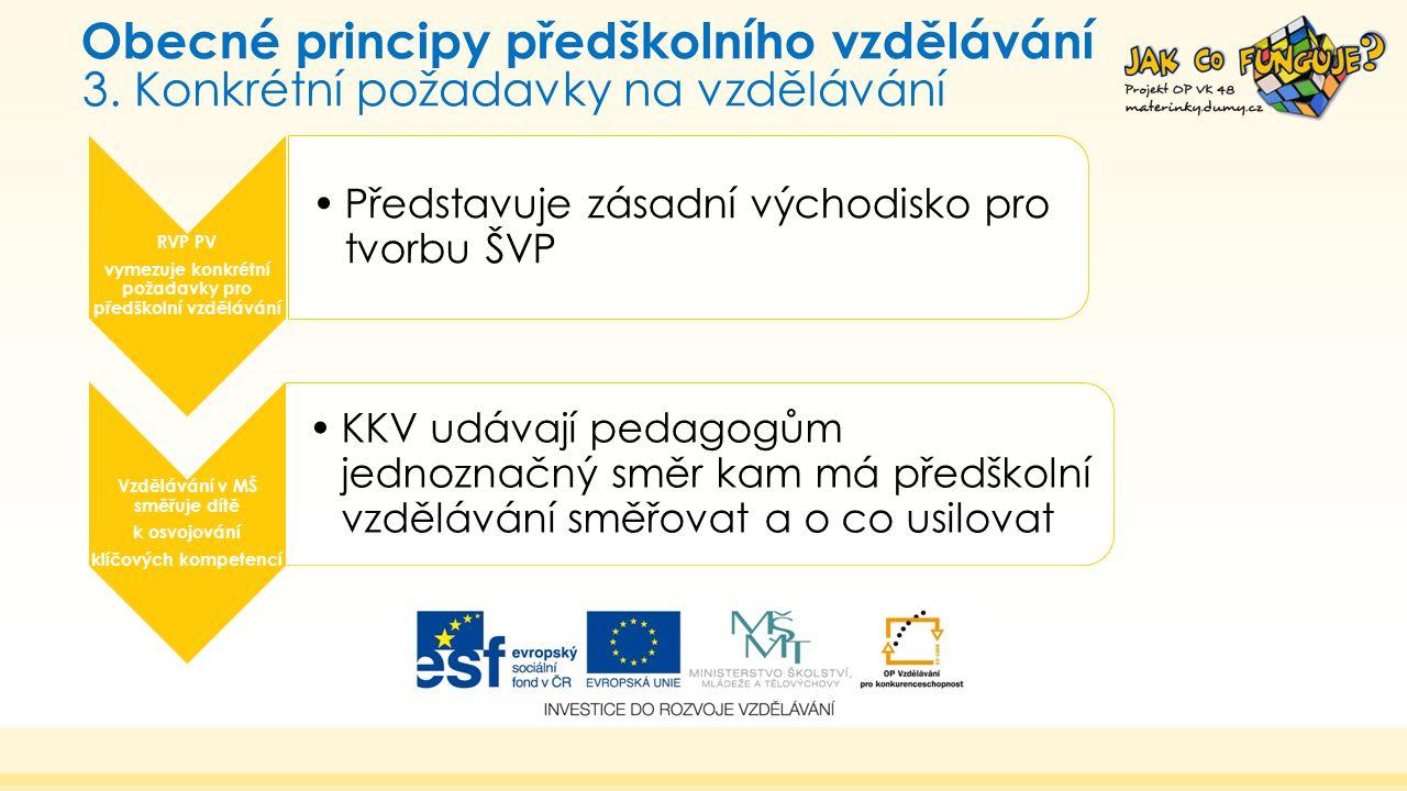 3. Konkrétní požadavky na vzdělávání RVP PV vymezuje konkrétní požadavky pro předškolní vzdělávání Představuje zásadní východisko pro tvorbu ŠVP Vzděl